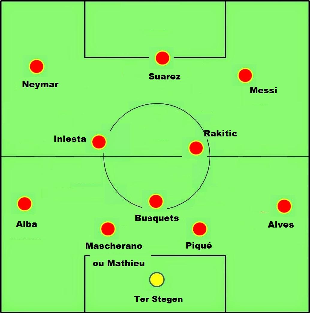 Лучшие игроки в схеме 4-4-2