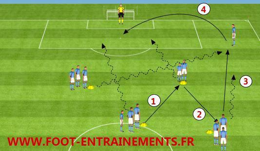 séance foot entrainement.jpg