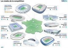 stade euro2016.